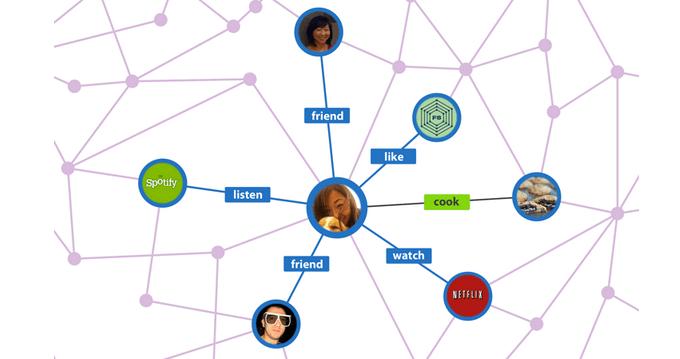 Facebook rilascia Graph API v2.8 e rilancia il suo protocollo Open Graph